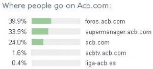 acbcom